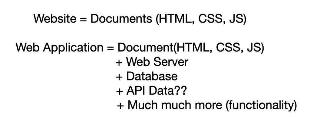 website vs web application